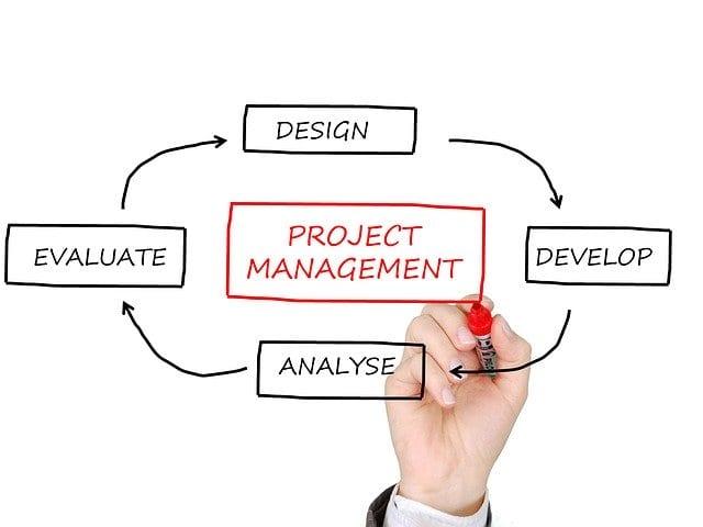 ייזום ותכנון פרויקטים הנדסיים